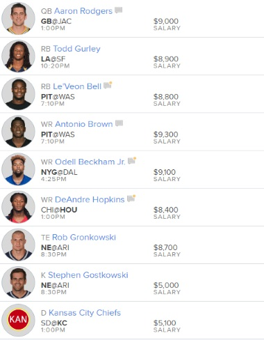 Get the Best Fanduel Lineup