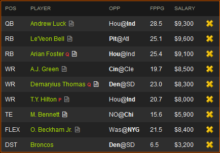 NFL Lineup for the Week