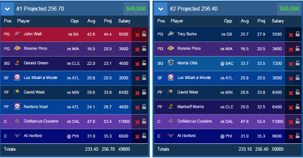 Looking at a New Fantasy Data Site for Picks